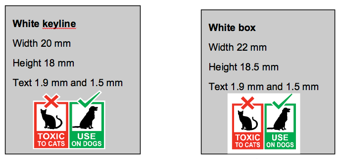 These diagrams demonstrate the two approaches available for presenting warning images regarding permethrin spot-ons for dogs and cats. The white keyline version of the diagram should measure 20 mm wide, 18 mm high. The white box version of the diagram should measure 22 mm wide and 18.5mm high. The text on both diagrams is 1.9 mm for the words 'TOXIC' and 'USE' and 1.5  for the words 'TO CATS' and 'ON DOGS'. The diagram shows a black silhouette of a cat and a dog on a white background. Around the silhouette of the cat is a red frame that includes a cross at the top and the words 'TOXIC TO CATS' underneath in white text. Around the silhouette of the dog is a green frame that includes a tick at the top and the words 'USE ON DOGS' underneath in white text.